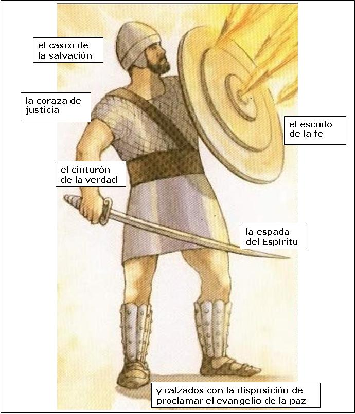 La Armadura De Dios Efesios 613 18 Iglesia Bautista Nueva