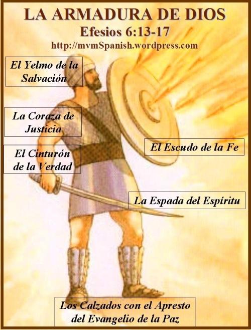 LA ARMADURA DE DIOS – Efesios